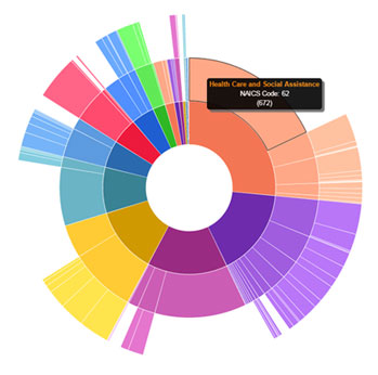 Image of Interactive Industry Wheel for locating resources that are free and open to use.
