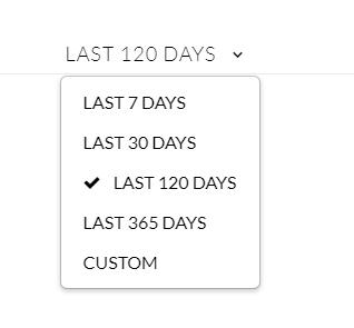 Last days drop down menu, 7, 30, 120, 365 or custom options