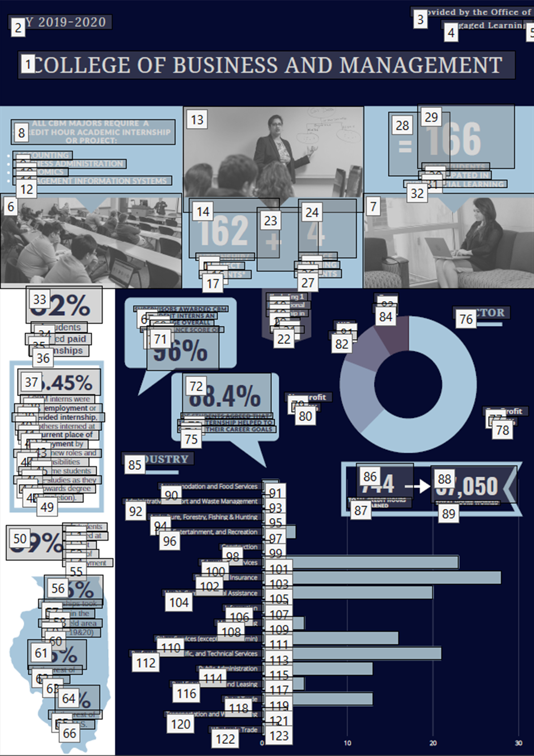 Screenshot of a PDF infographic with the reading order visible.