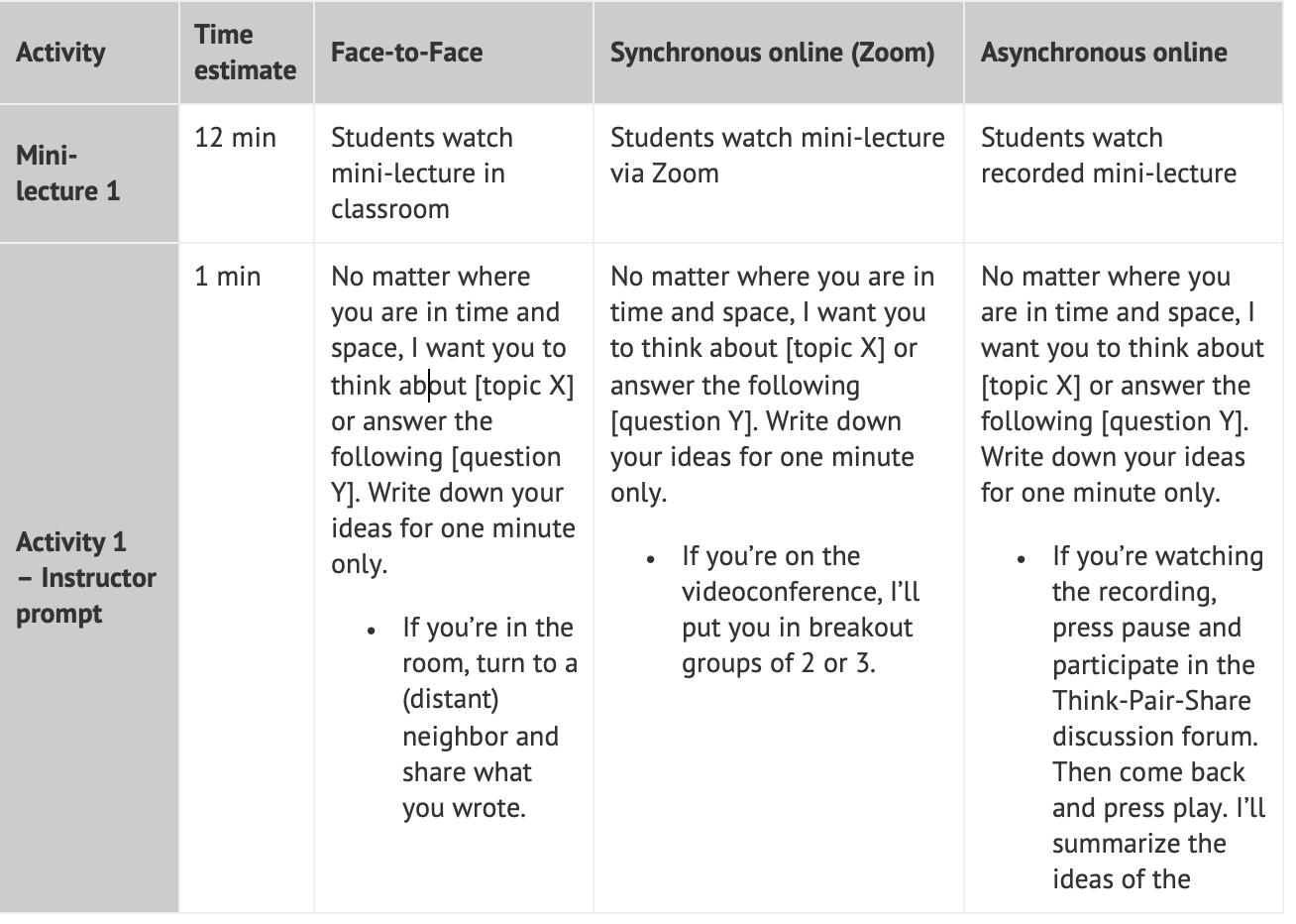 Sample HyFlex Lesson Plan