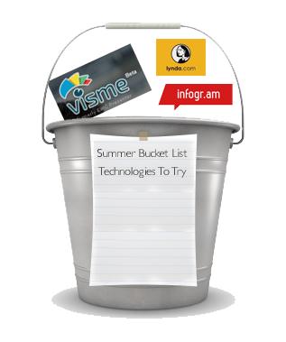 Technology Bucket List